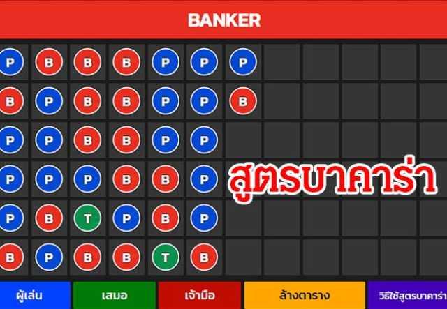 สูตรบาคาร่า วิธีโกงให้ได้เงิน เล่นให้ได้เงิน - UFAVIP999.COM สมัคร ...